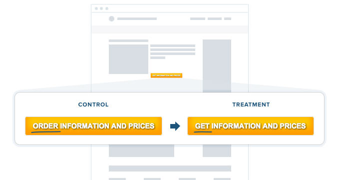 ContentVerve - Increase Conversions - Optimize CTA Button