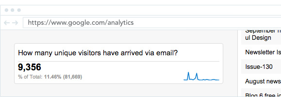 Google Analytics showing how many users have come from email