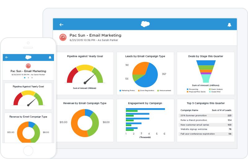 salesforce_report