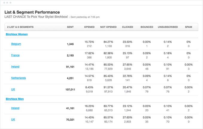 list & segment report in Campaign Monitor